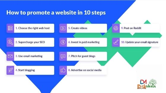 How to do website promotion: Important techniques