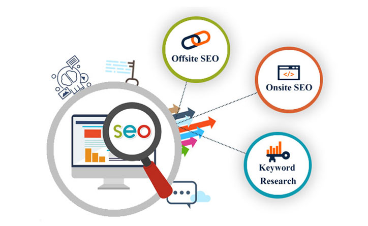 SEO jobs in india